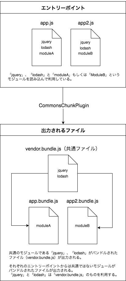 commonChunks (1).jpg