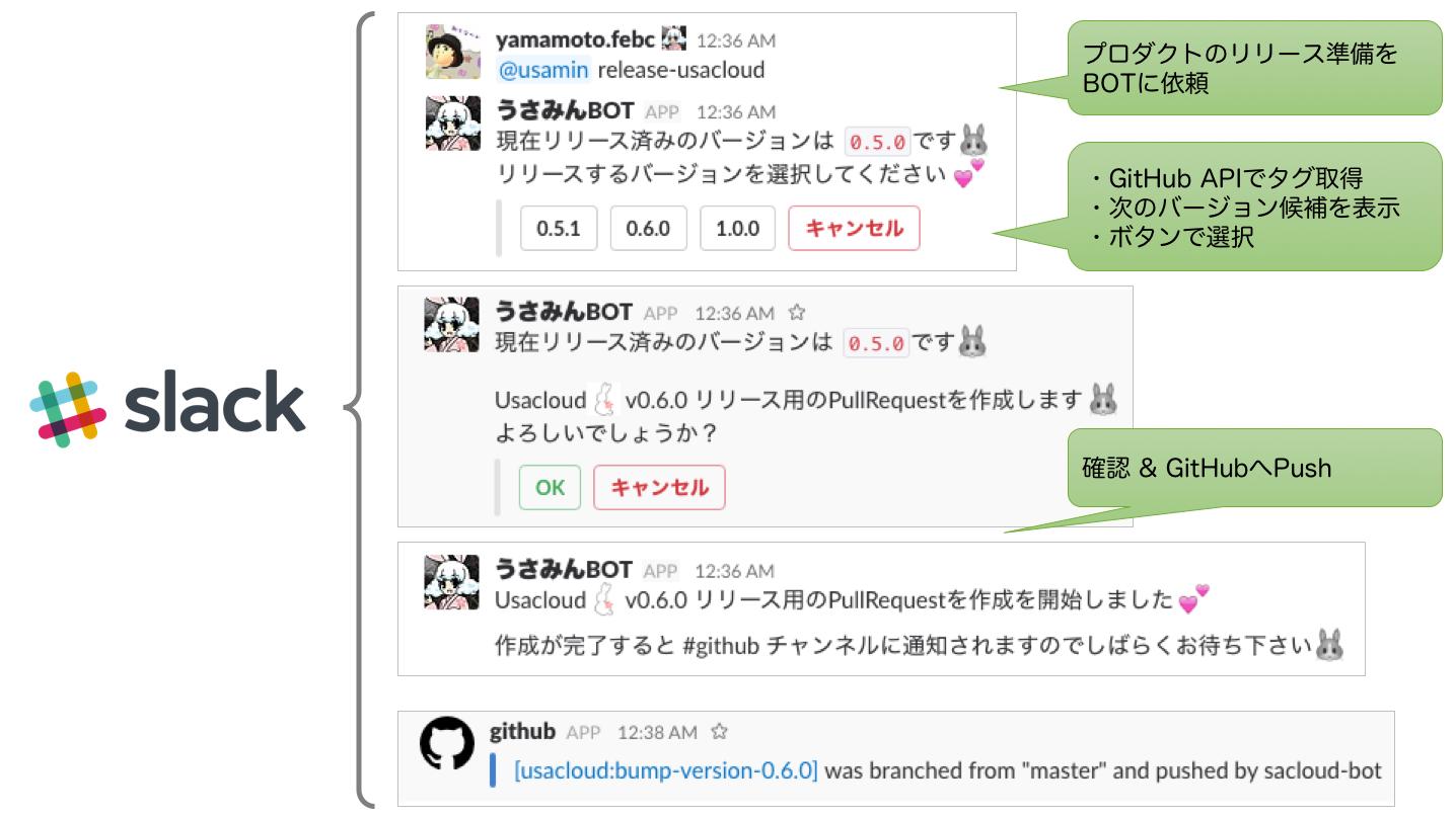 02_slack_release.png