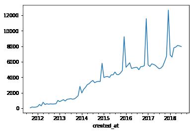 line_plot_m.png