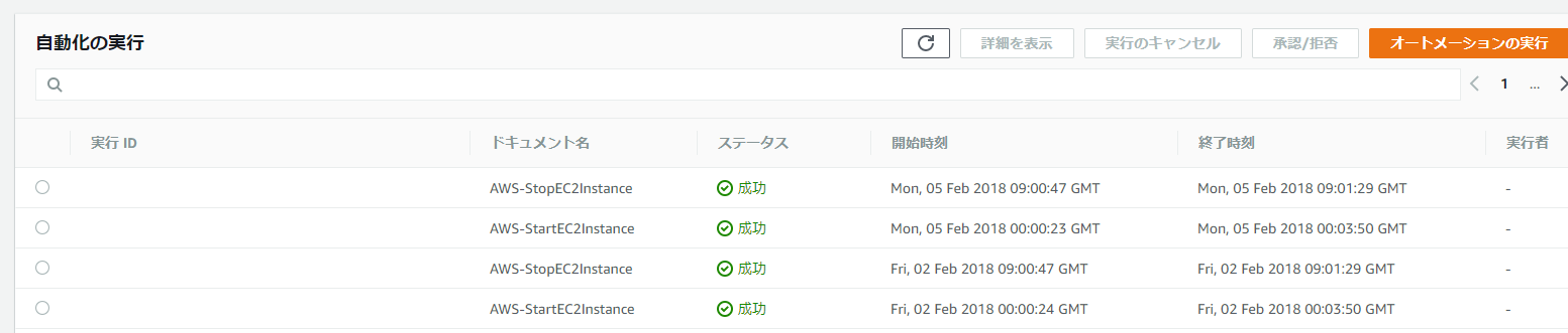 CloudWatch Events と Systems Manager で EC2の起動/停止を
