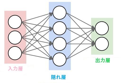 ニューラルネットワーク2.jpg