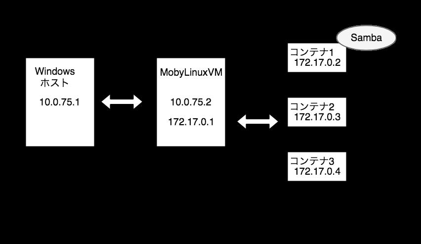 docker-diagram.png