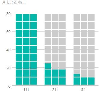 ワッフルグラフ_基本.png