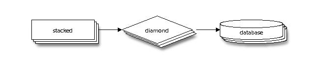 blockdiag-765b6528953fd1b2002f59d71ebcfa695e74205f.png
