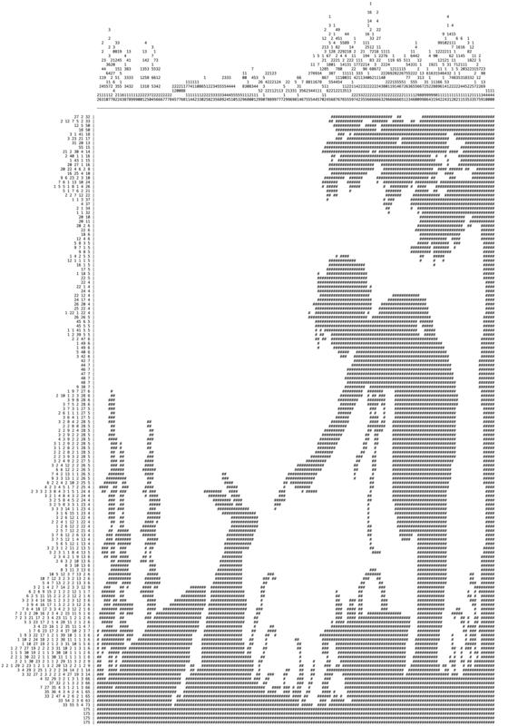 巨大お絵かきロジックを最適化ソルバーで瞬殺(ネタバレあり) - Qiita