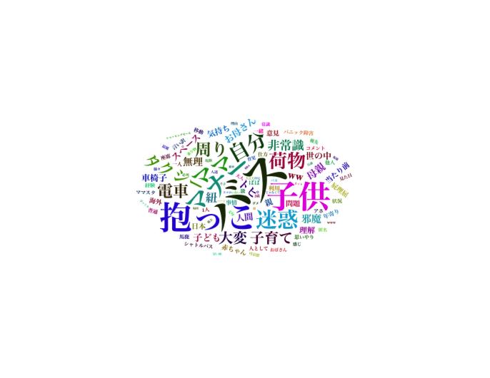 Wc_size1_minsize_0.png