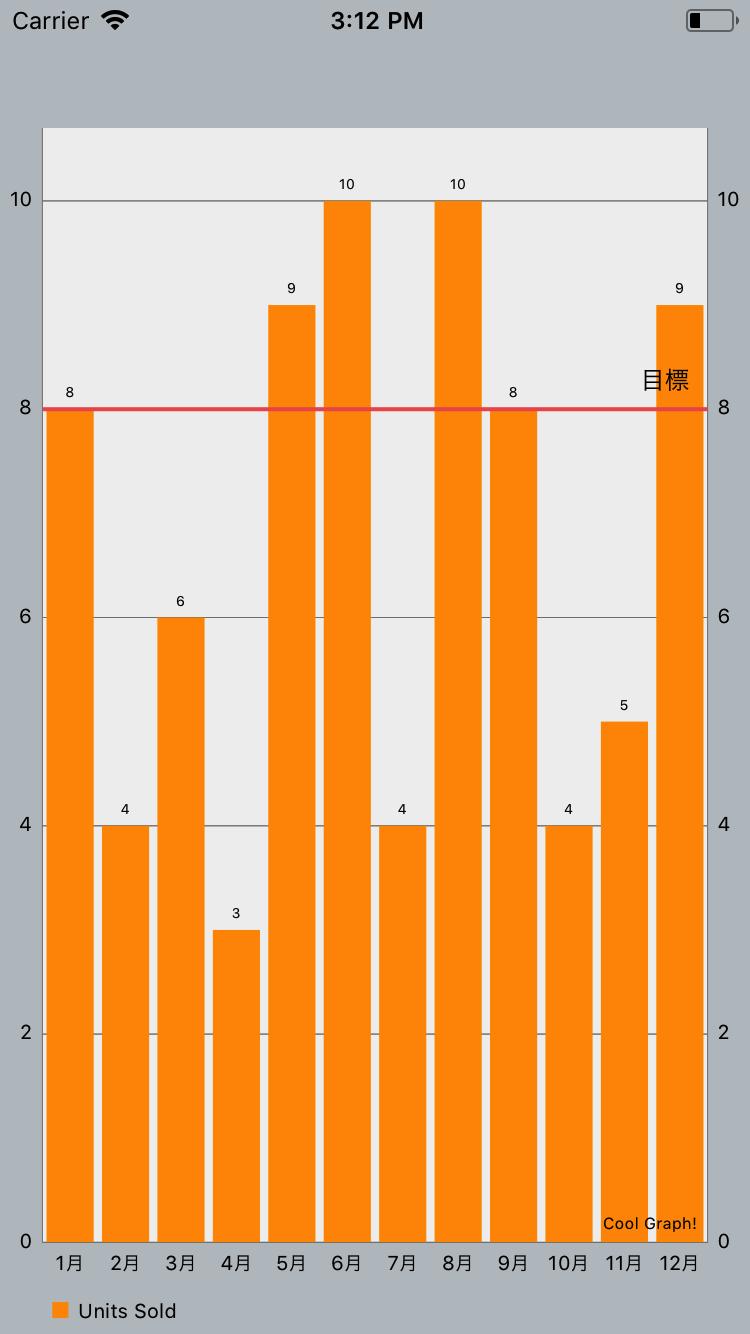 グラフ整数.png