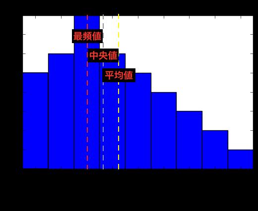 graph_2.png