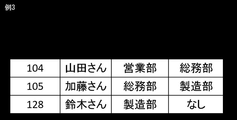 リレーショナル型例.png