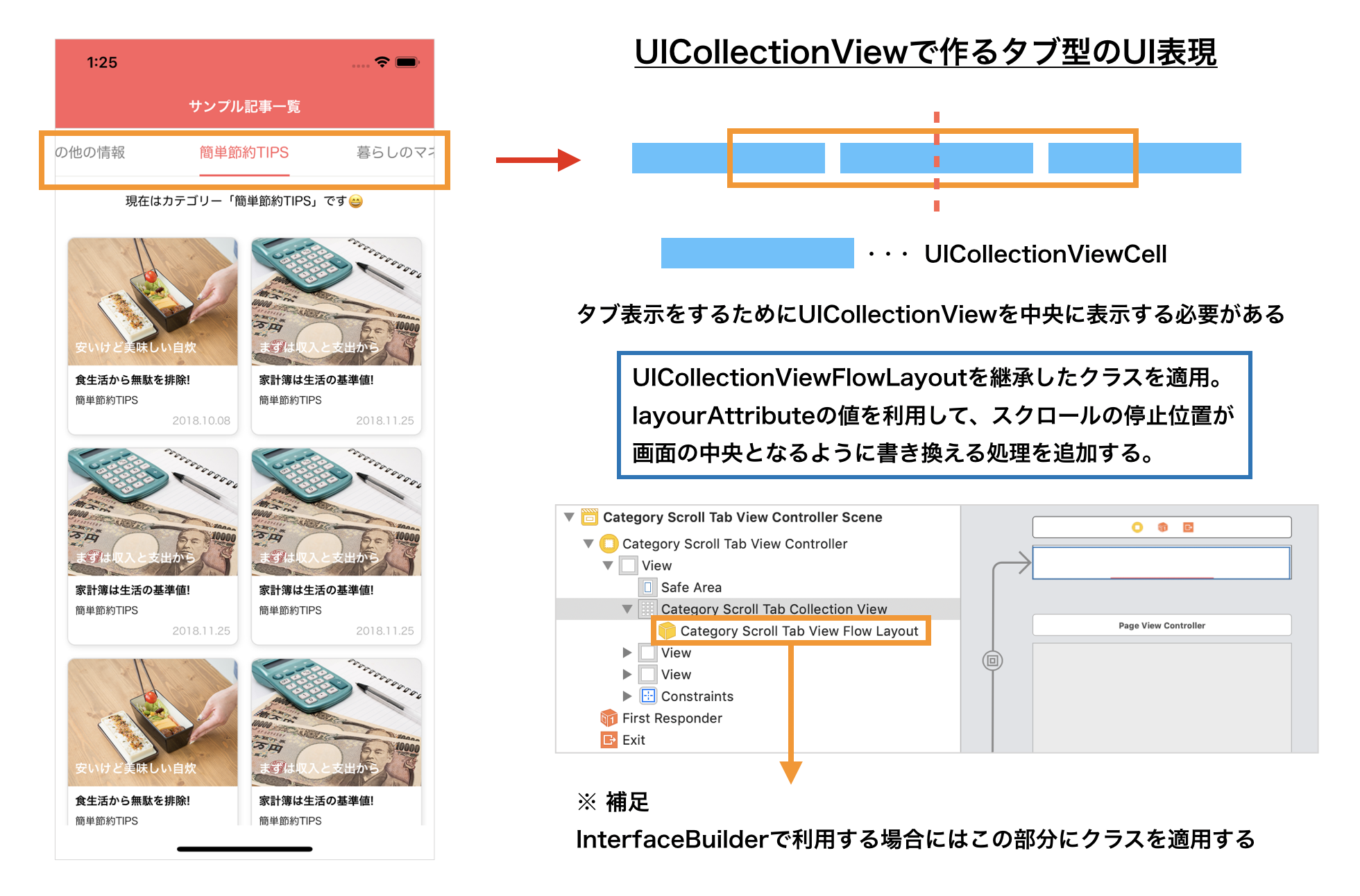 uicollectionview_layout_atrributes.png