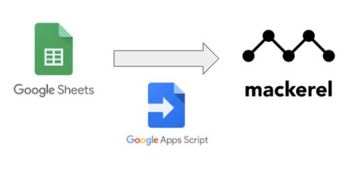 無題のプレゼンテーション_-_Google_スライド-2.png
