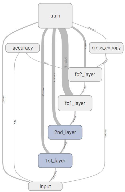 20.ProcessOverview.JPG
