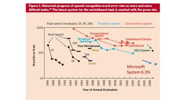 speech-graphic.jpg