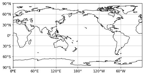 cartopyで地図を描くときに軸ラベルとグリッドを整える