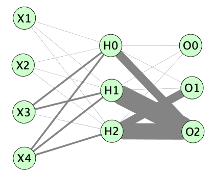Network0960c.png