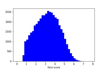 face_score.png