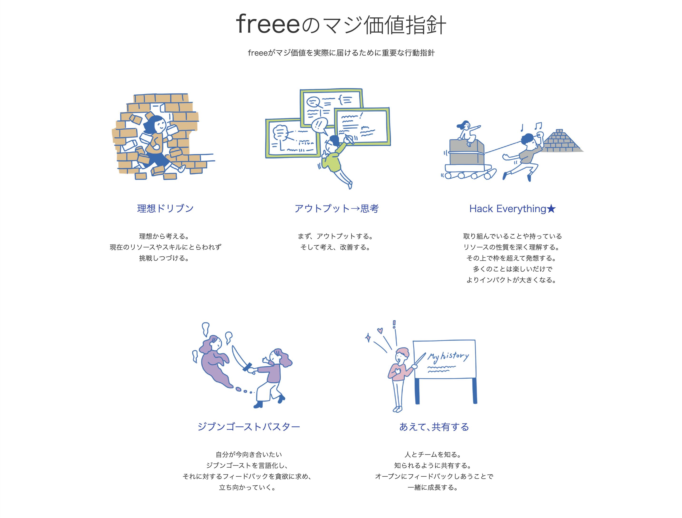 freeeのマジ価値指針