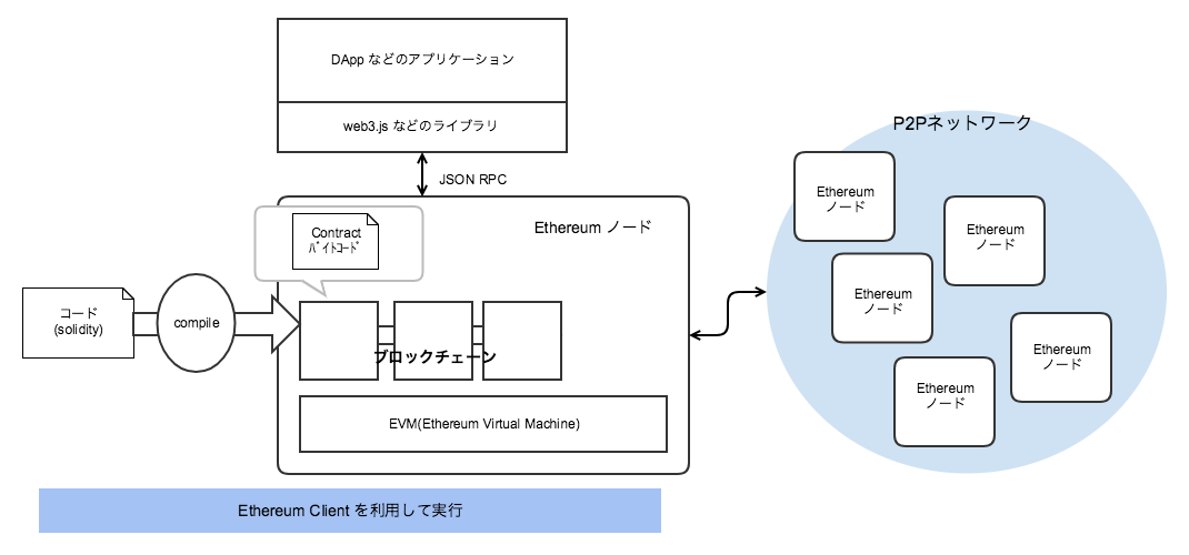 簡易イメージ図.png