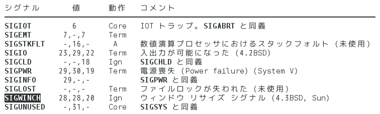 sigwinch.PNG