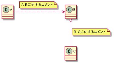 associate_link_note.png