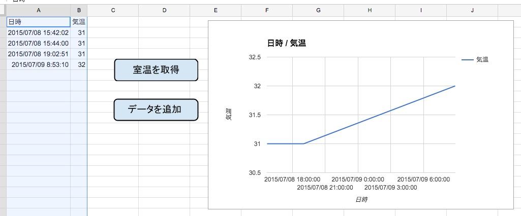 150708-寝室の温度2_-_Google_スプレッドシート3.jpg