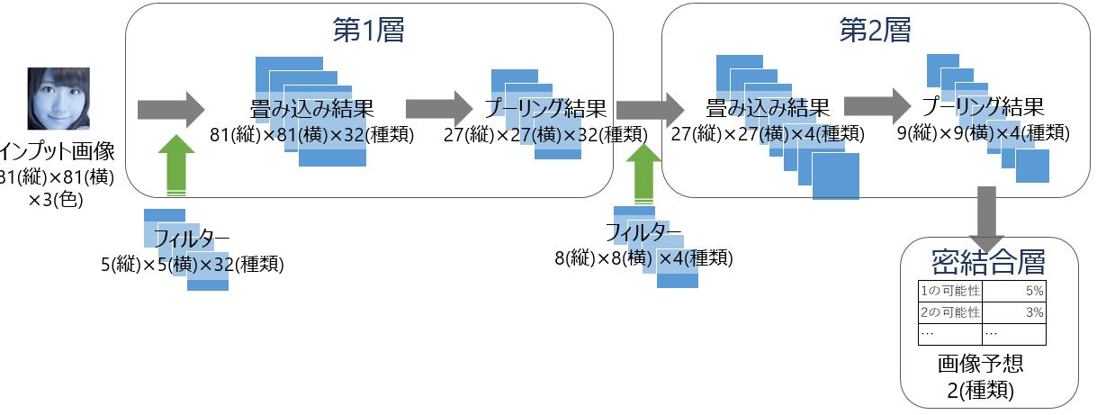 10.Summary02_model.JPG