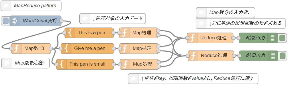 mapreduce_pattern.png