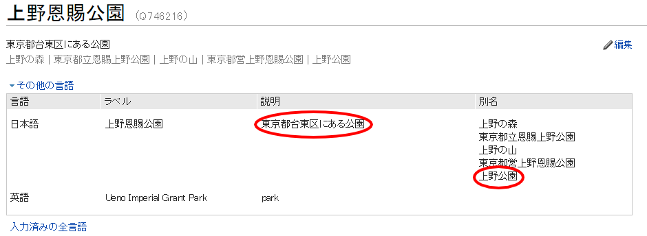 上野恩賜公園   Wikidata_edit_after.png