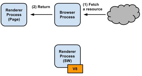 optimized-data-flow.png