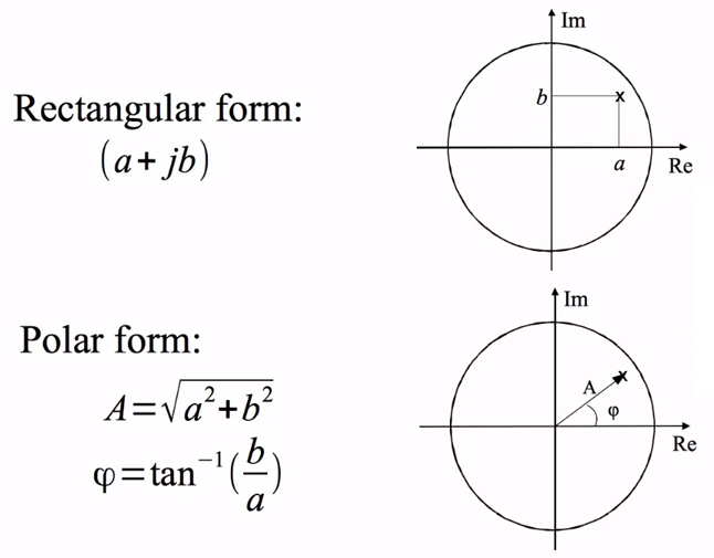complex_representation.PNG