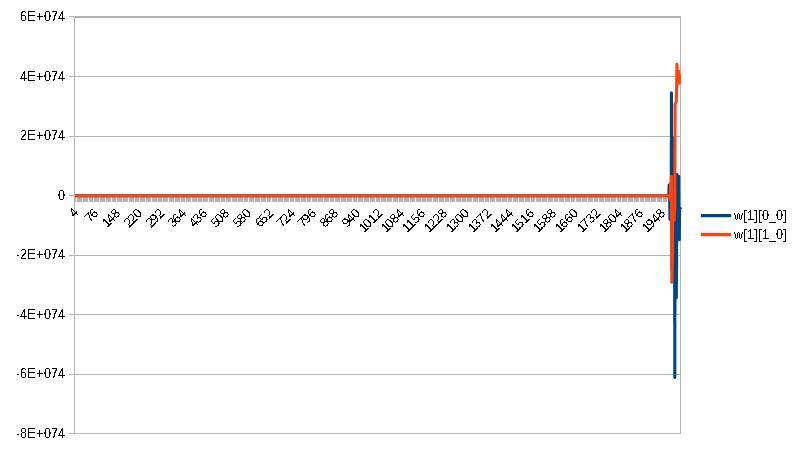 積2000w[1]w[0]固定.png