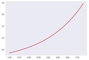 底eグラフ.png