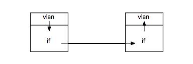 VLAN-FIG2.png