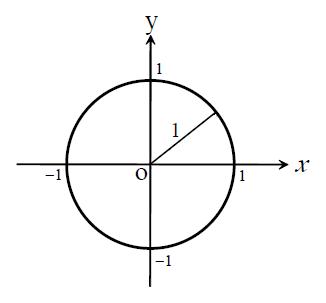 unitcircle.png
