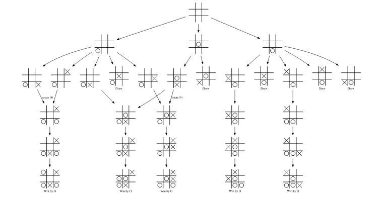 ゲームグラフ.png
