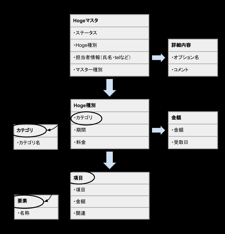 Symfony-model-sample.png