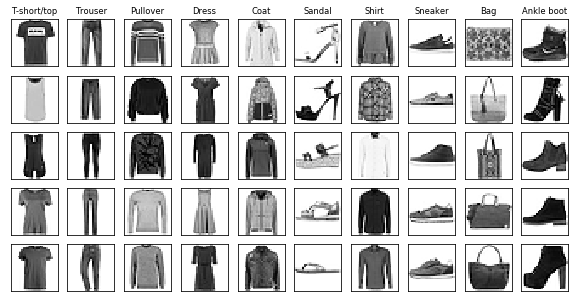 fashion_mnist_examples.png