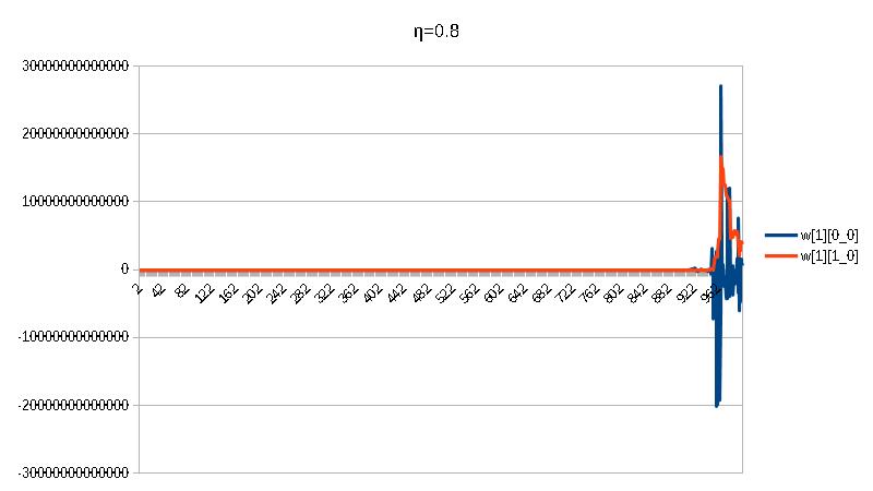 積w[1]η=0.8.png