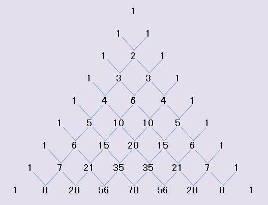 パスカルの3角形(VBAHaskell) - ...