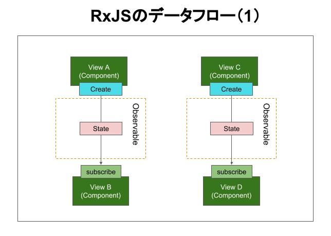 Redux図 (2).png