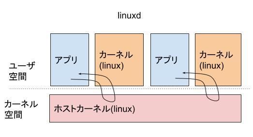linuxd.jpg