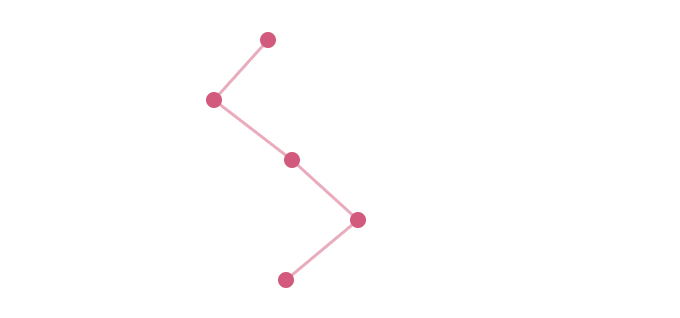 vue-line-graph-group1.png
