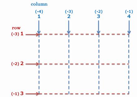 方法A-1.png