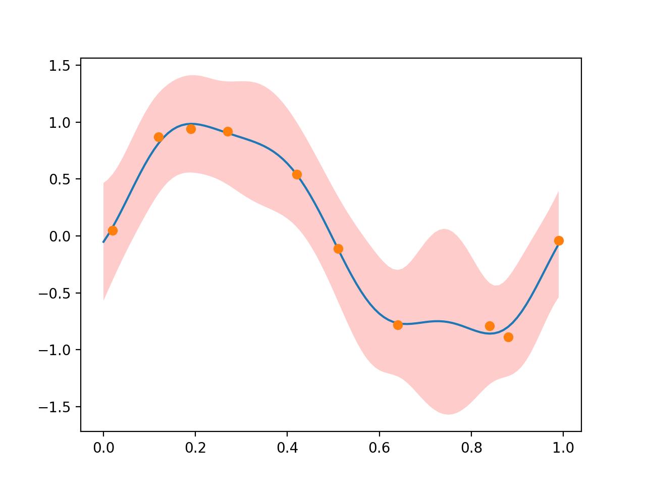 BLR-Gaussian.png