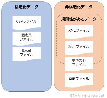 kouzou_data.png