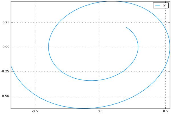 vdp_sundials.png