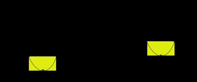 データ座標→画面座標(上下反転).png