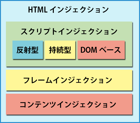 XSS-2.png