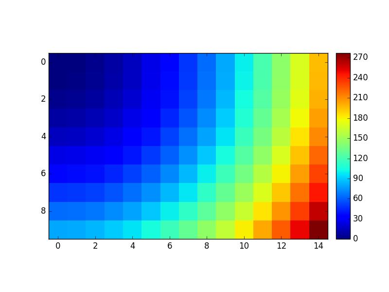 colorbar5.png