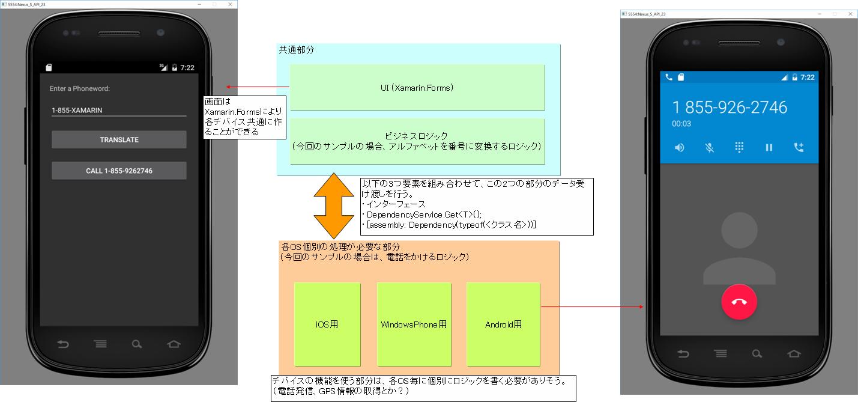 プログラムの構造.png